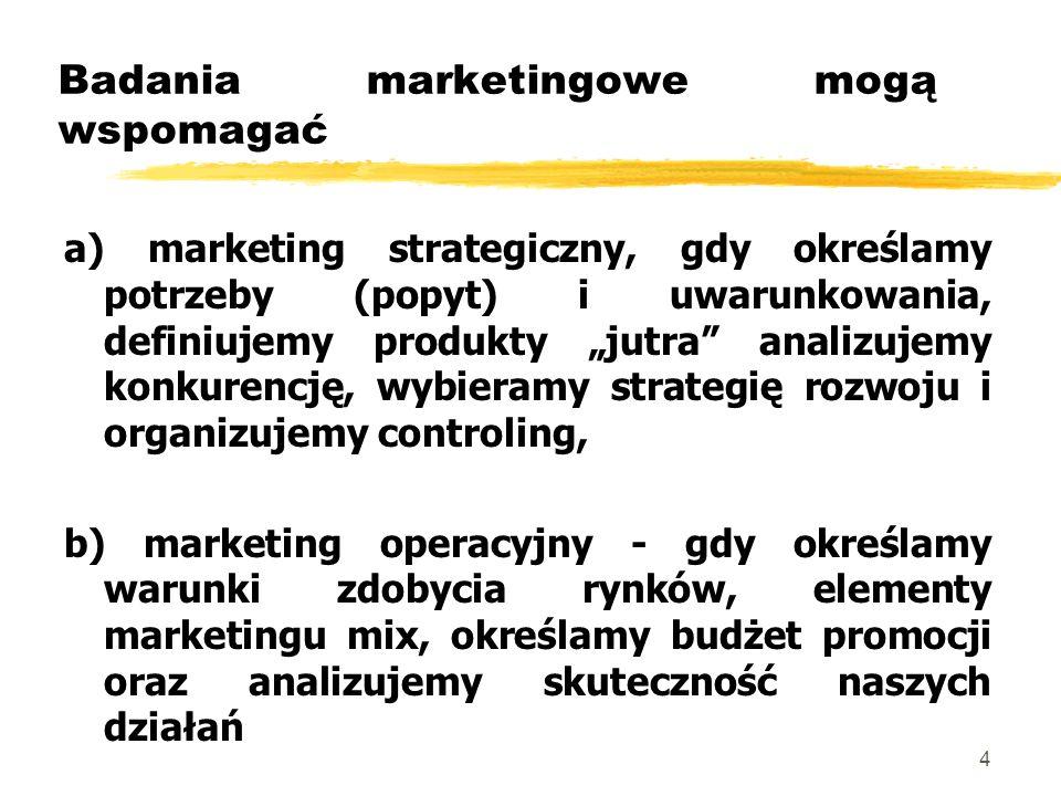 Badania marketingowe mogą wspomagać