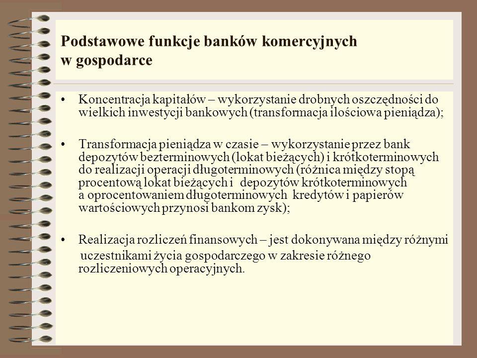 Podstawowe funkcje banków komercyjnych w gospodarce
