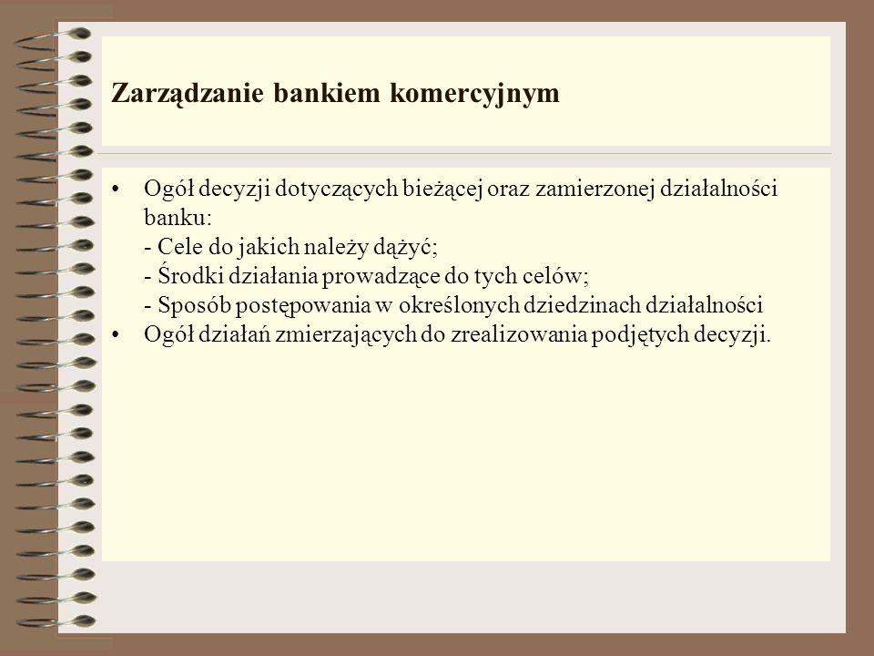 Zarządzanie bankiem komercyjnym