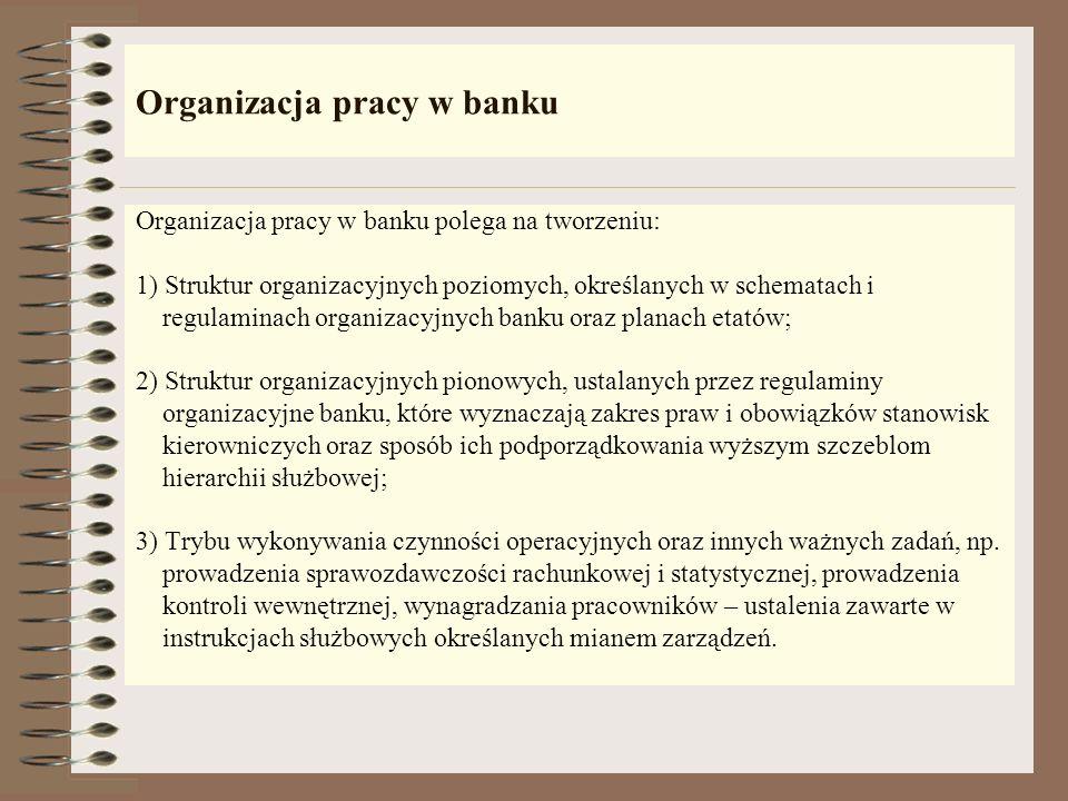 Organizacja pracy w banku