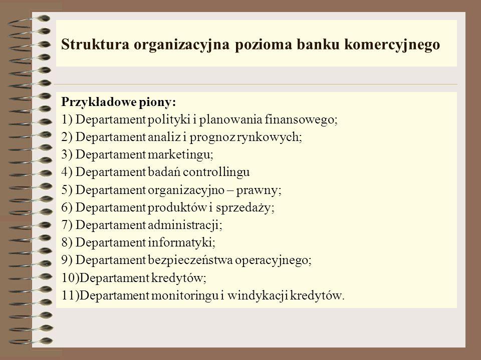 Struktura organizacyjna pozioma banku komercyjnego