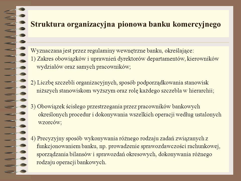 Struktura organizacyjna pionowa banku komercyjnego