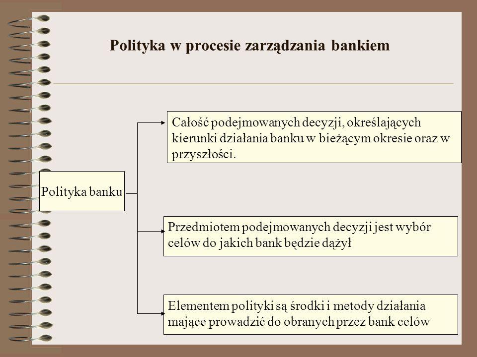 Polityka w procesie zarządzania bankiem