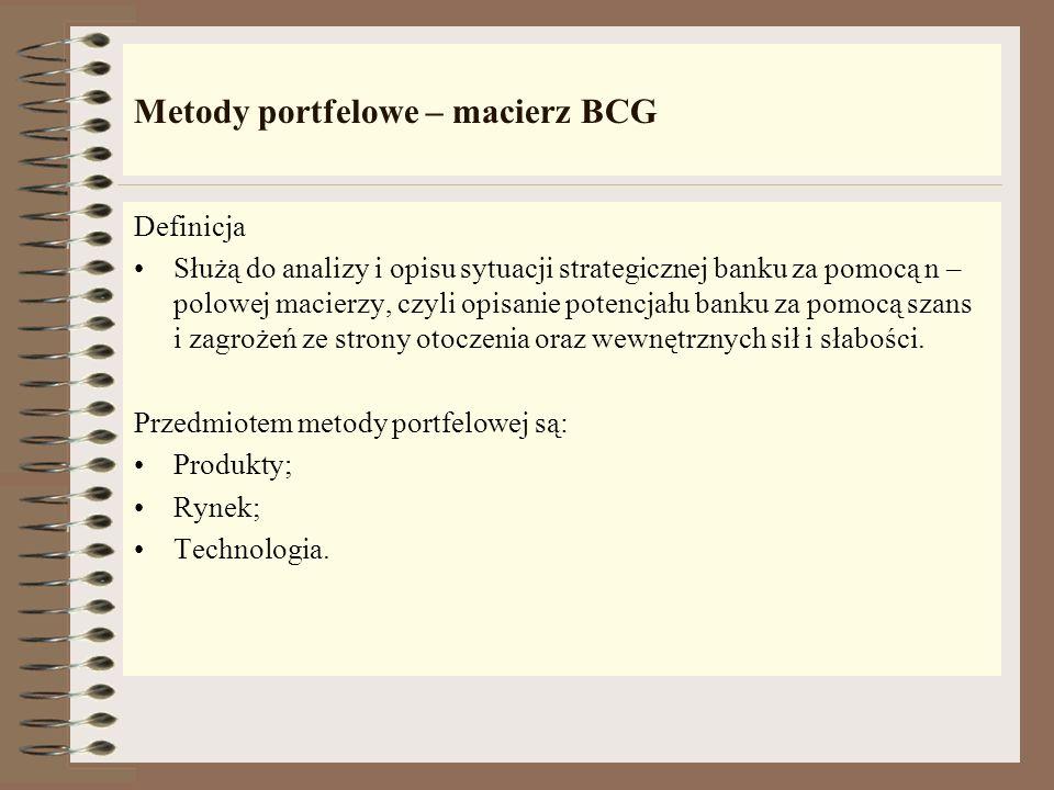 Metody portfelowe – macierz BCG