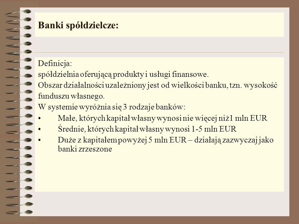 Banki spółdzielcze: Definicja: