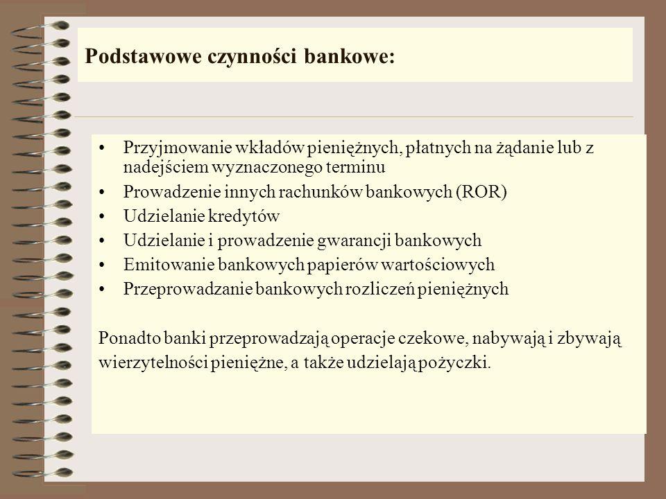 Podstawowe czynności bankowe: