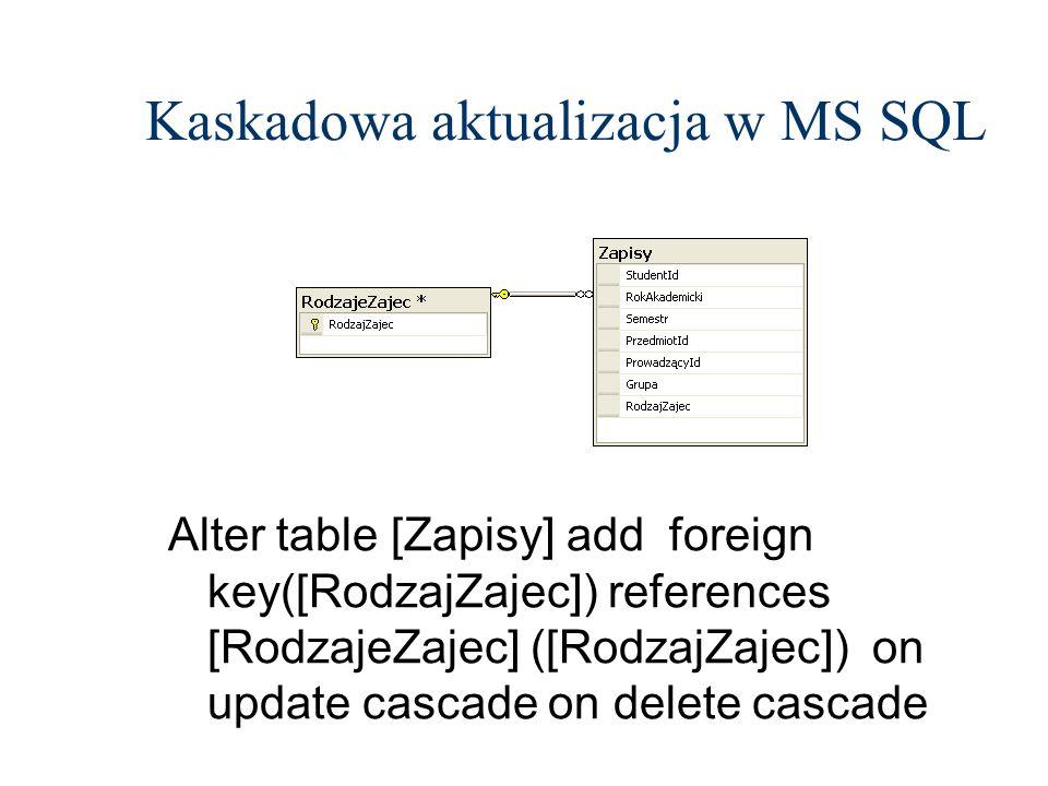 Kaskadowa aktualizacja w MS SQL