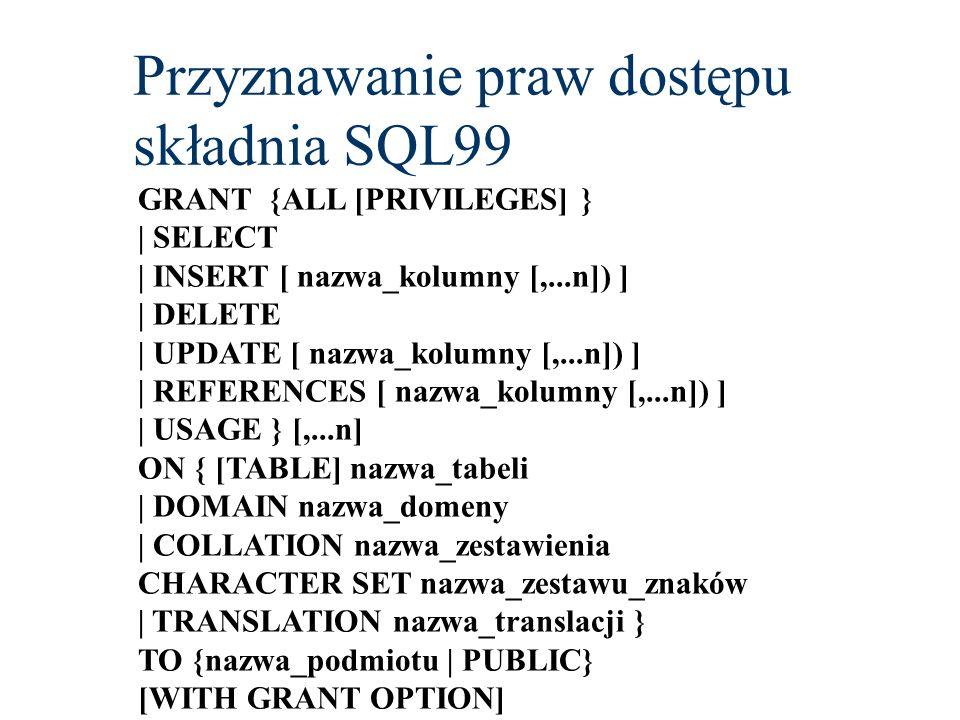 Przyznawanie praw dostępu składnia SQL99