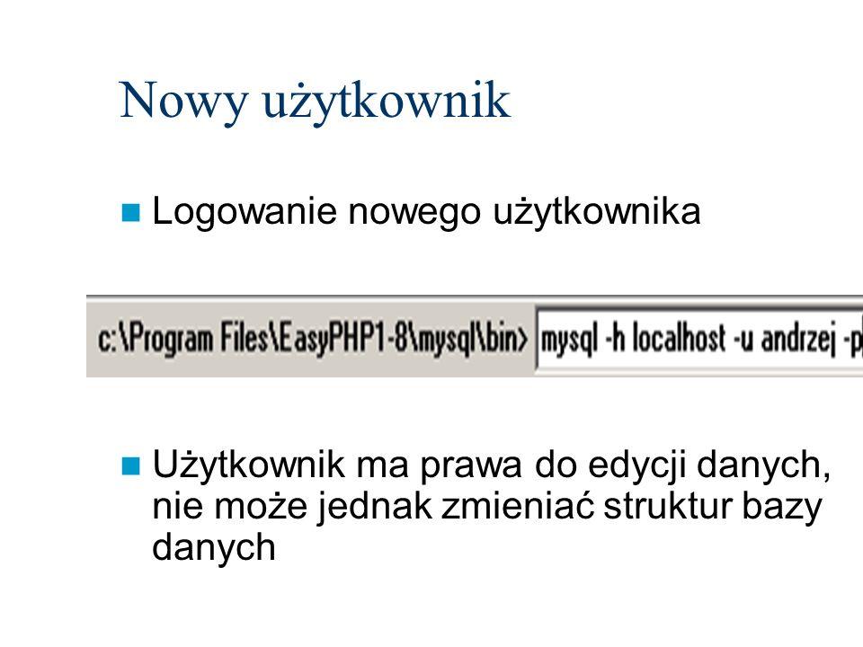 Nowy użytkownik Logowanie nowego użytkownika