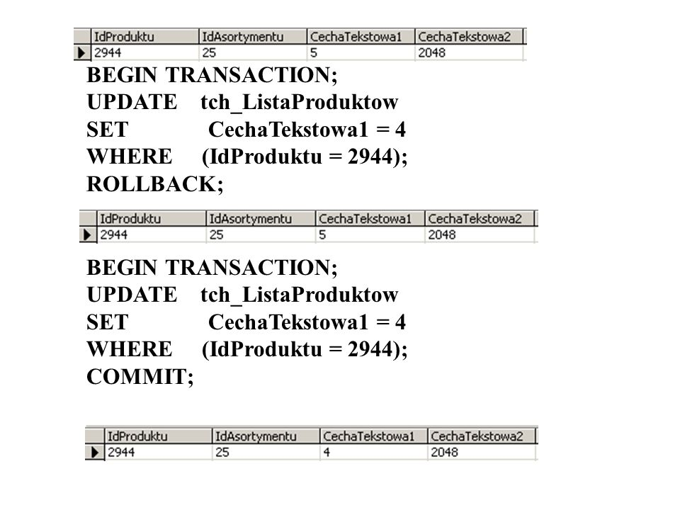 BEGIN TRANSACTION;UPDATE tch_ListaProduktow. SET CechaTekstowa1 = 4. WHERE (IdProduktu = 2944);