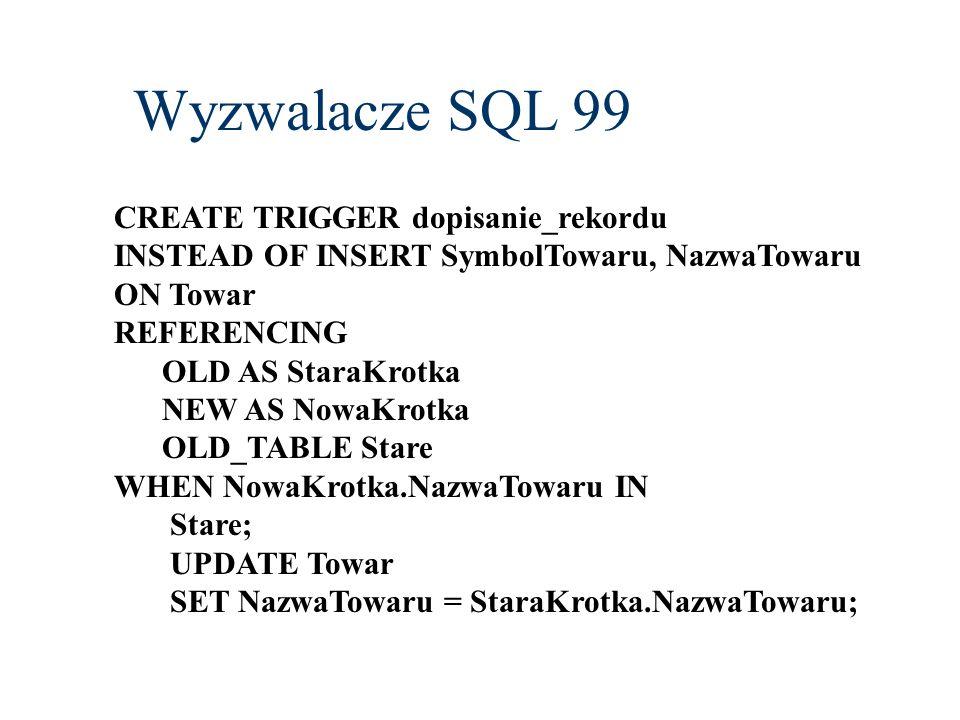 Wyzwalacze SQL 99 CREATE TRIGGER dopisanie_rekordu