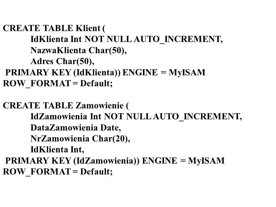 CREATE TABLE Klient (IdKlienta Int NOT NULL AUTO_INCREMENT, NazwaKlienta Char(50), Adres Char(50), PRIMARY KEY (IdKlienta)) ENGINE = MyISAM.