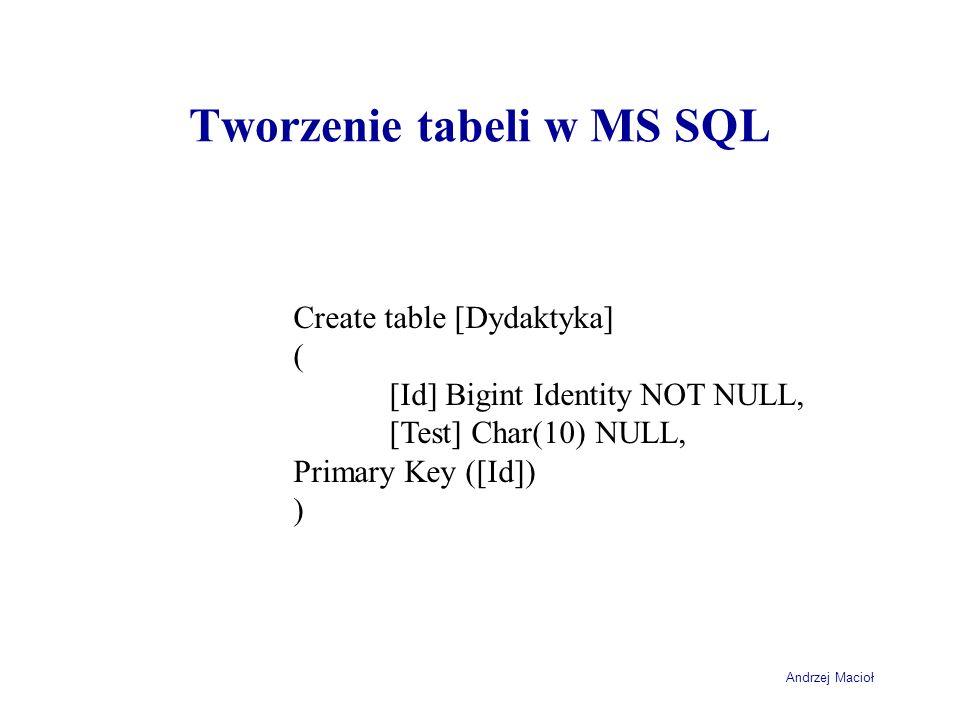 Tworzenie tabeli w MS SQL