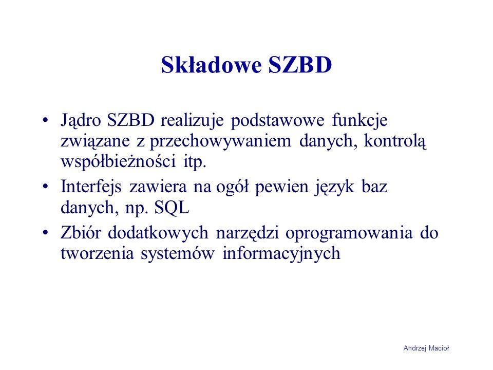 Składowe SZBD Jądro SZBD realizuje podstawowe funkcje związane z przechowywaniem danych, kontrolą współbieżności itp.