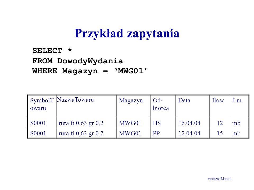 Przykład zapytania SELECT * FROM DowodyWydania WHERE Magazyn = 'MWG01'