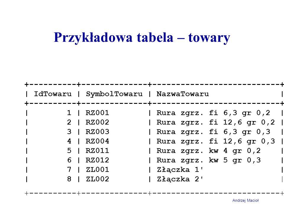 Przykładowa tabela – towary