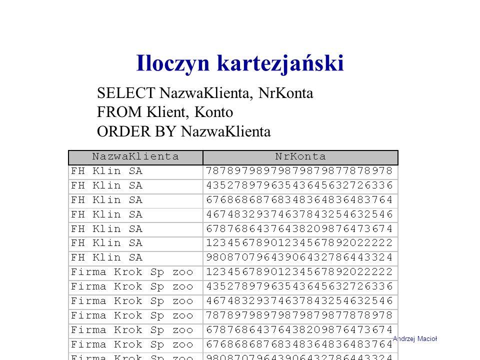 Iloczyn kartezjański SELECT NazwaKlienta, NrKonta FROM Klient, Konto