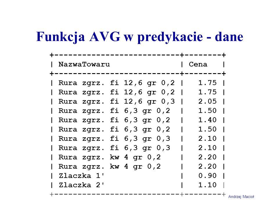 Funkcja AVG w predykacie - dane