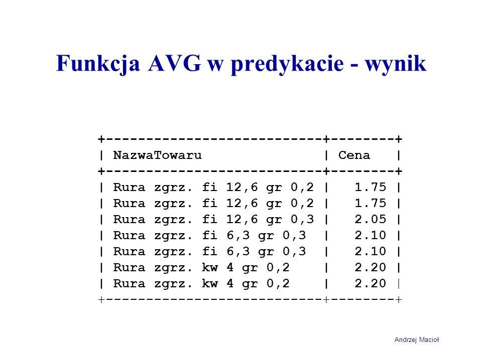 Funkcja AVG w predykacie - wynik
