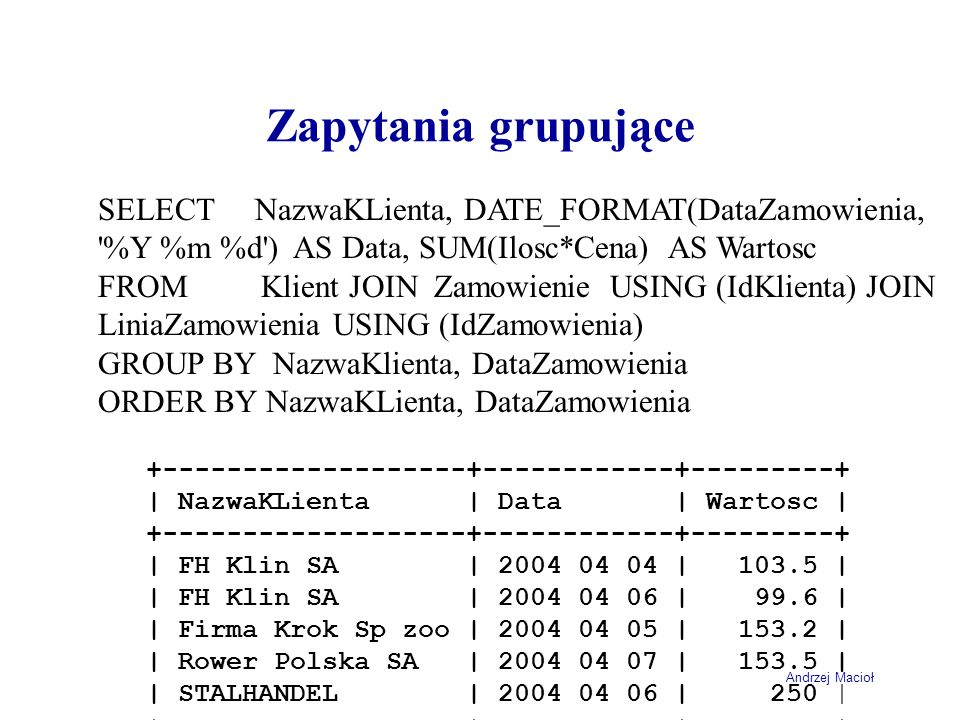 Zapytania grupujące SELECT NazwaKLienta, DATE_FORMAT(DataZamowienia, %Y %m %d ) AS Data, SUM(Ilosc*Cena) AS Wartosc.