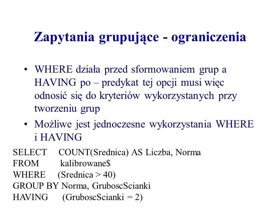 Zapytania grupujące - ograniczenia
