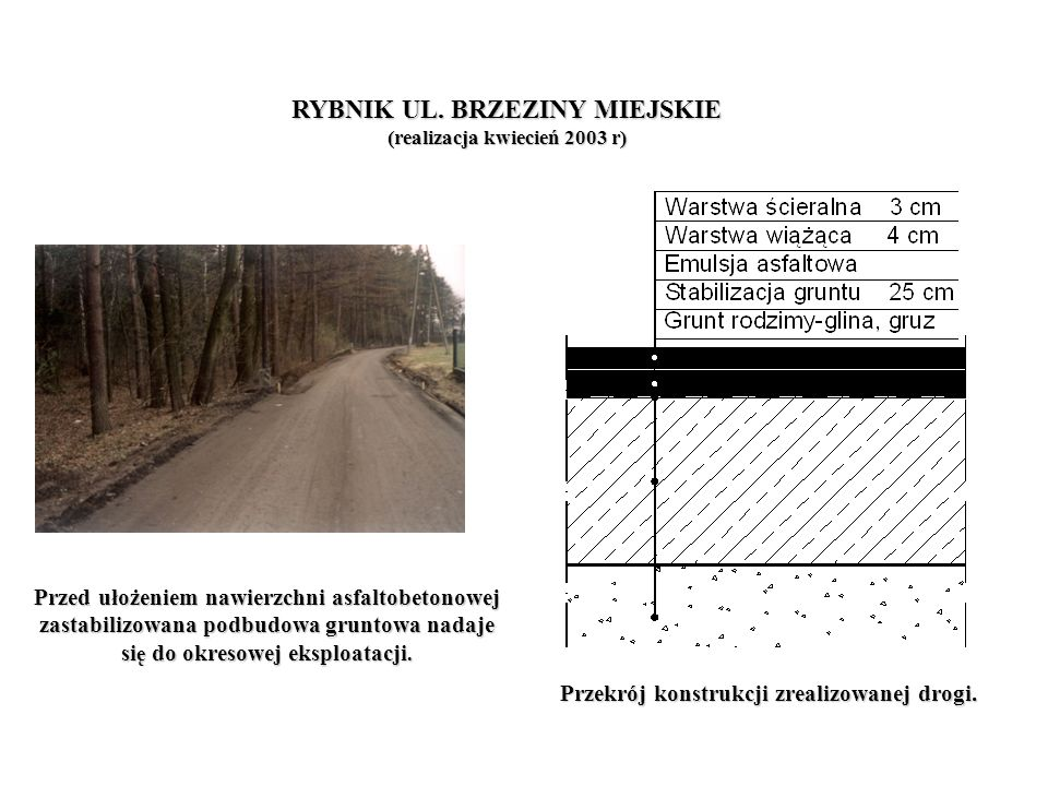 RYBNIK UL. BRZEZINY MIEJSKIE (realizacja kwiecień 2003 r)
