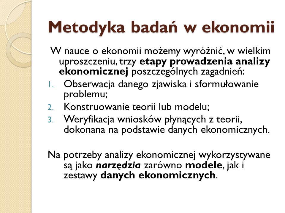 Metodyka badań w ekonomii