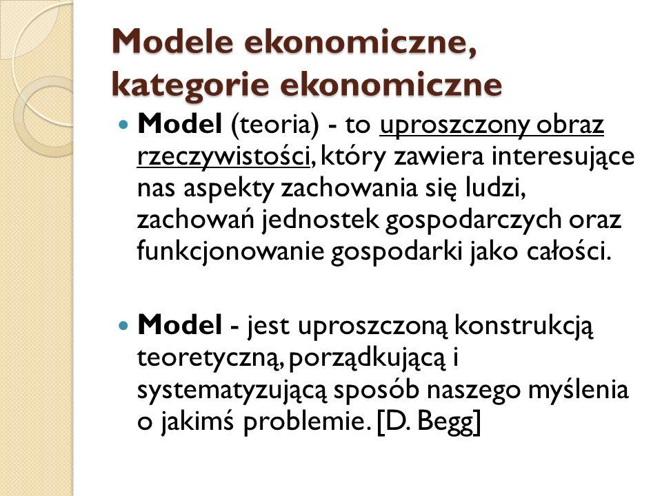 Modele ekonomiczne, kategorie ekonomiczne