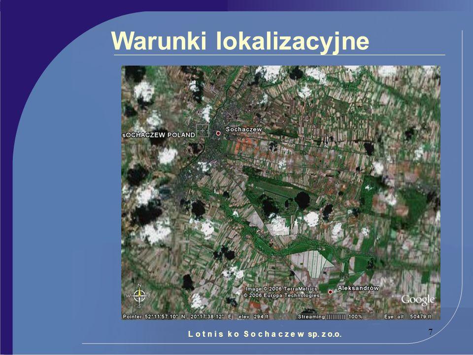 Warunki lokalizacyjne