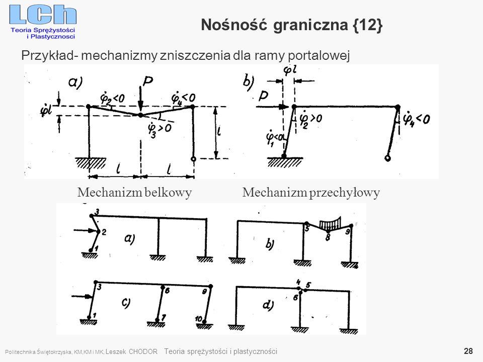 Nośność graniczna {12} Przykład- mechanizmy zniszczenia dla ramy portalowej. Mechanizm belkowy. Mechanizm przechyłowy.