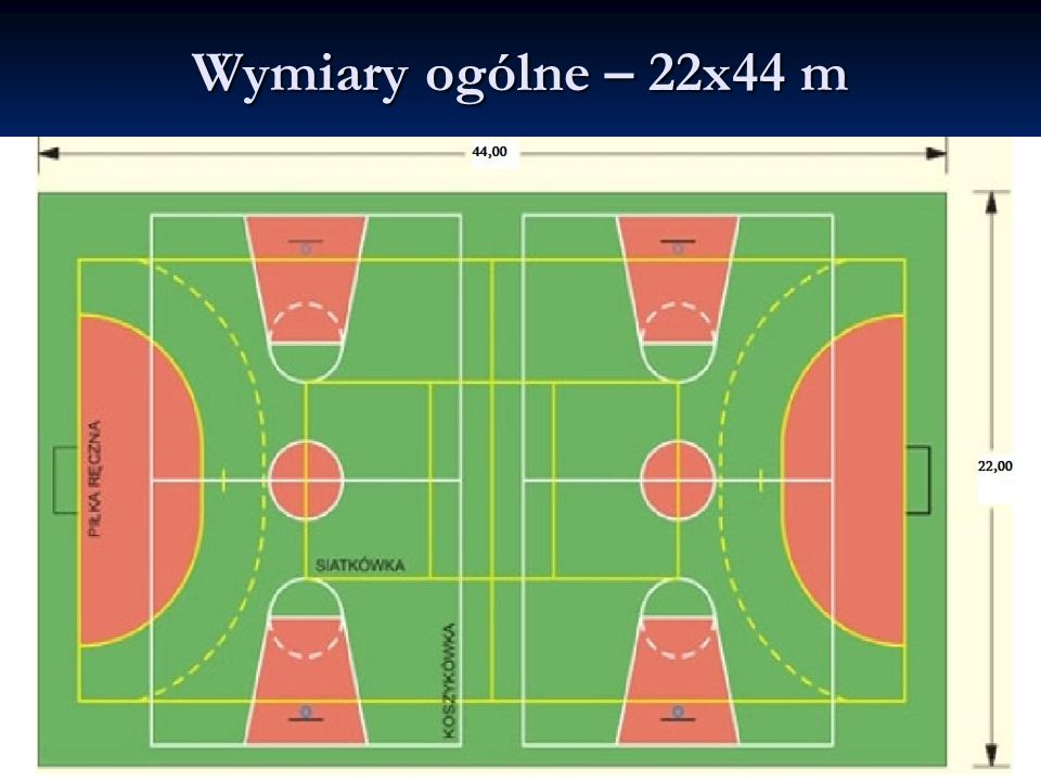 Wymiary ogólne – 22x44 m