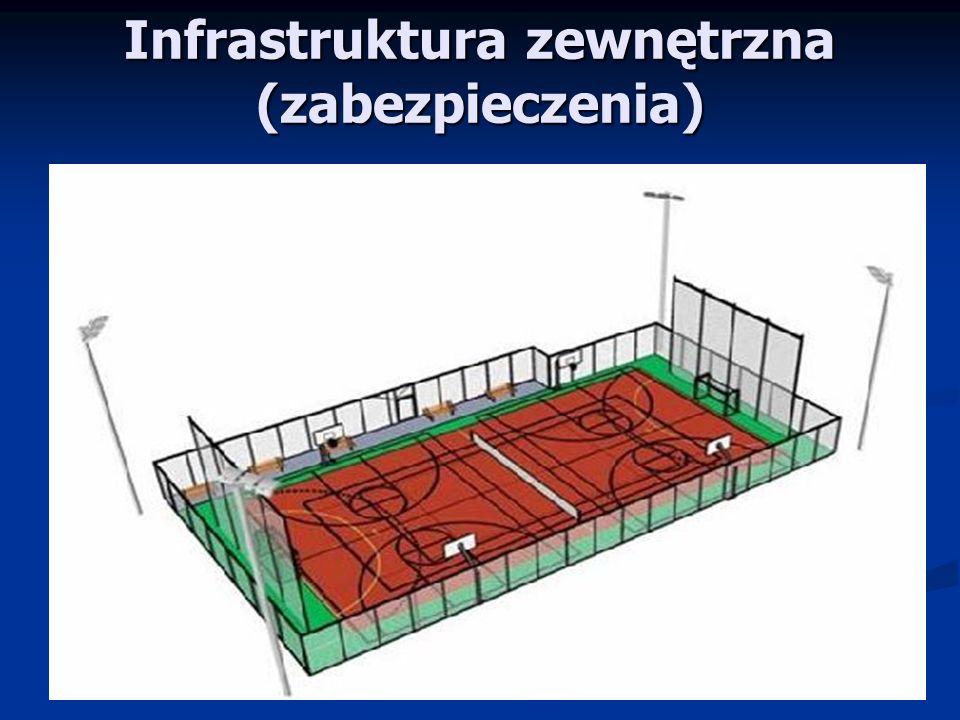 Infrastruktura zewnętrzna (zabezpieczenia)