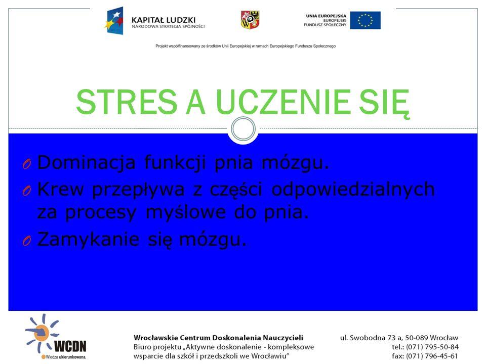 STRES A UCZENIE SIĘ Dominacja funkcji pnia mózgu.