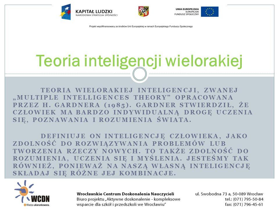 Teoria inteligencji wielorakiej