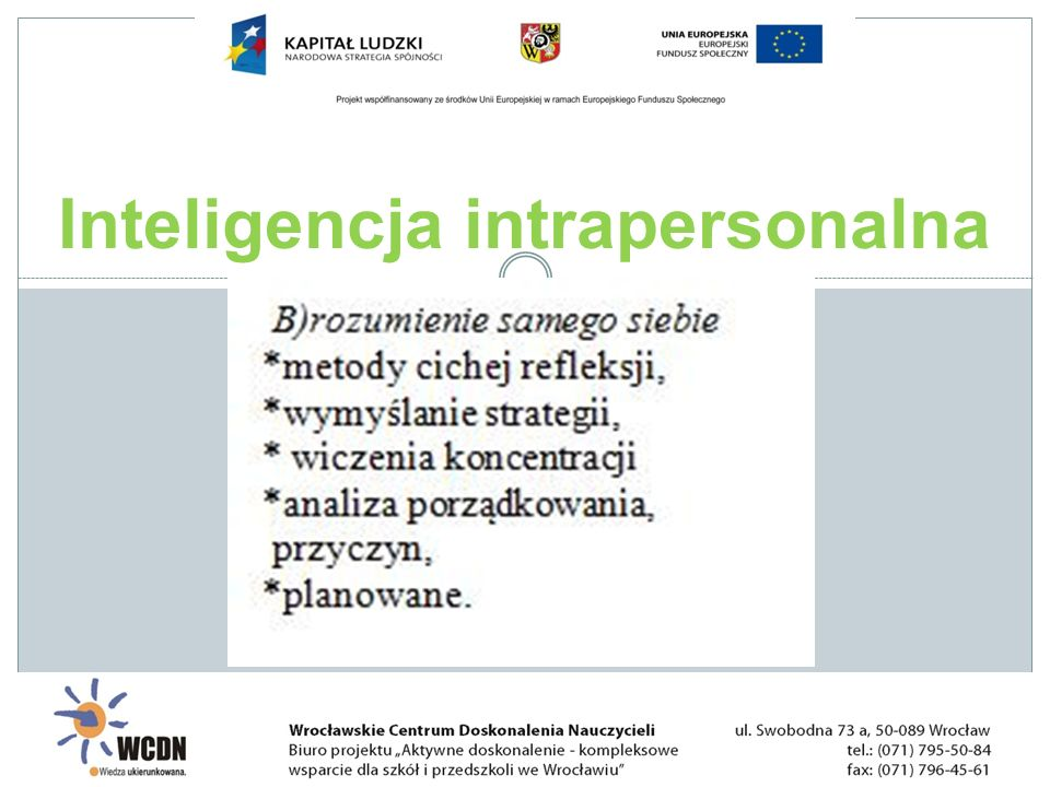 Inteligencja intrapersonalna