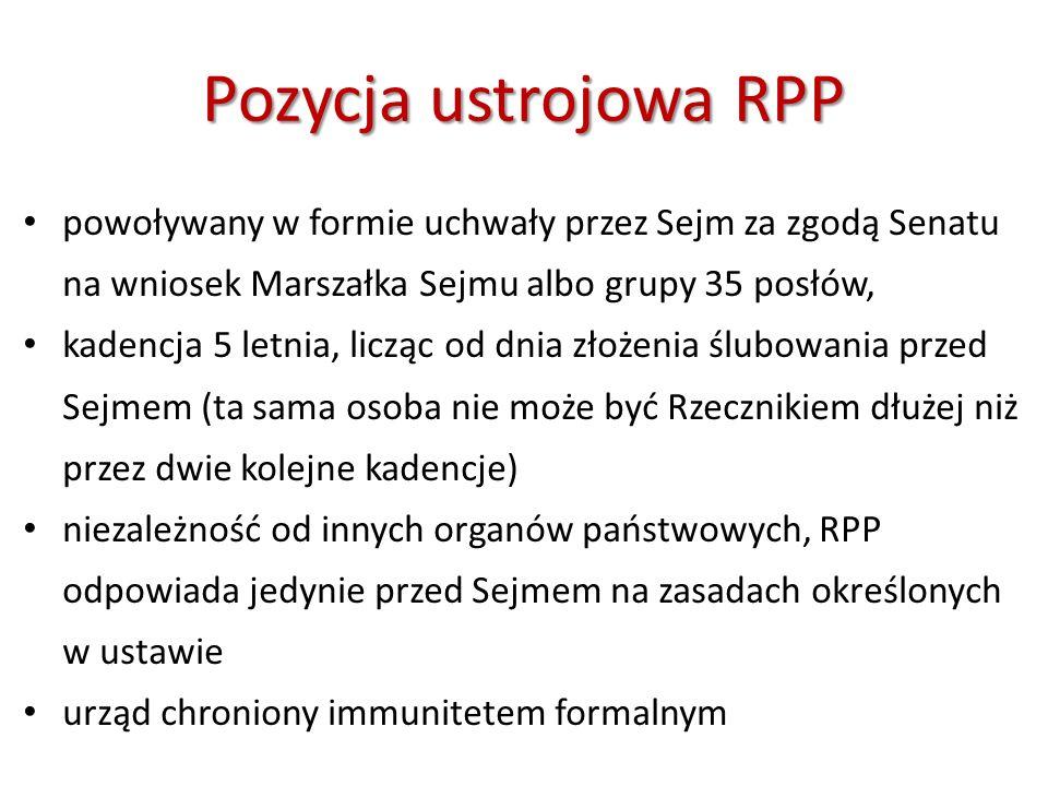 Pozycja ustrojowa RPPpowoływany w formie uchwały przez Sejm za zgodą Senatu na wniosek Marszałka Sejmu albo grupy 35 posłów,