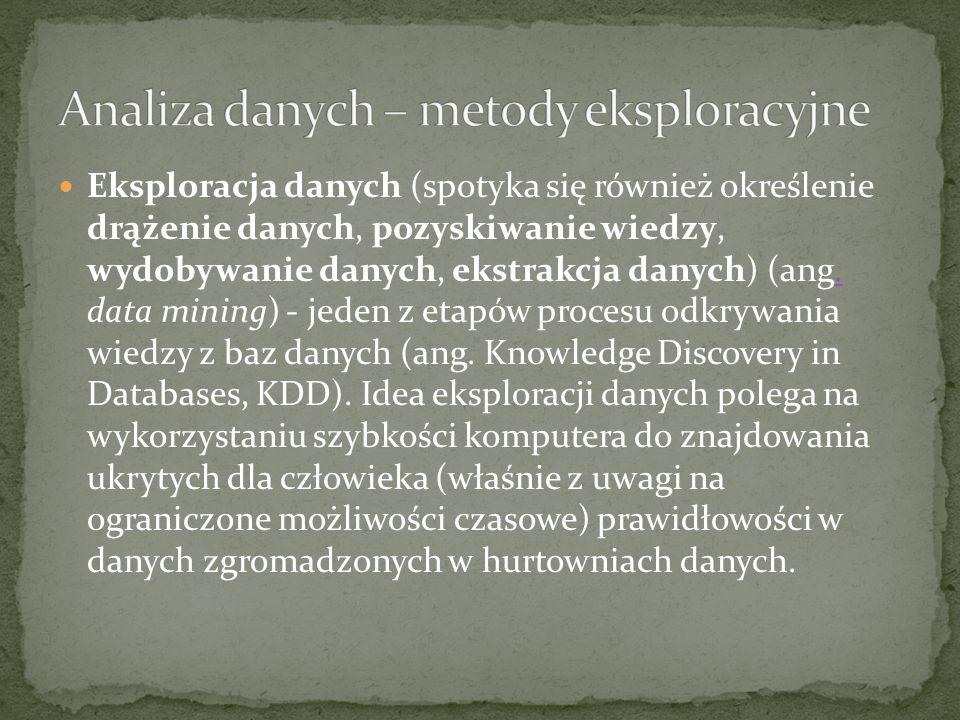Analiza danych – metody eksploracyjne