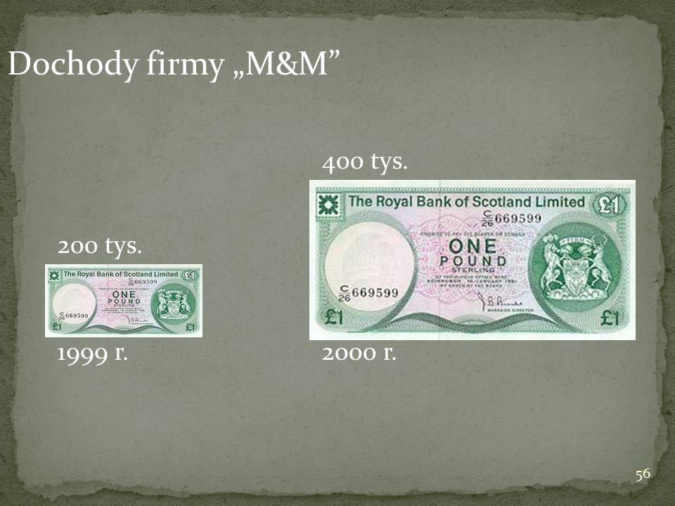 """Dochody firmy """"M&M 400 tys. 200 tys. 1999 r. 2000 r."""