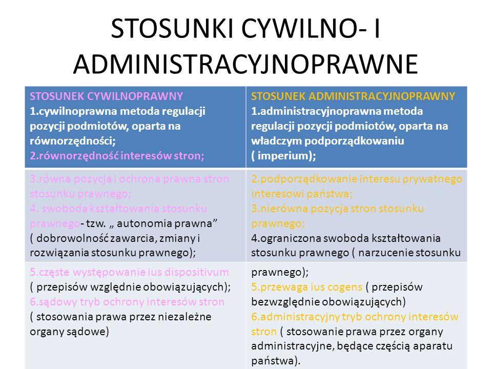 STOSUNKI CYWILNO- I ADMINISTRACYJNOPRAWNE