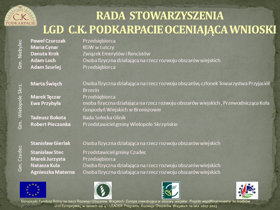 RADA STOWARZYSZENIA LGD C.K. PODKARPACIE OCENIAJĄCA WNIOSKI