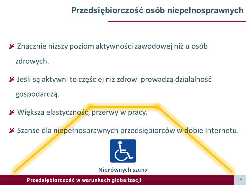 Przedsiębiorczość osób niepełnosprawnych