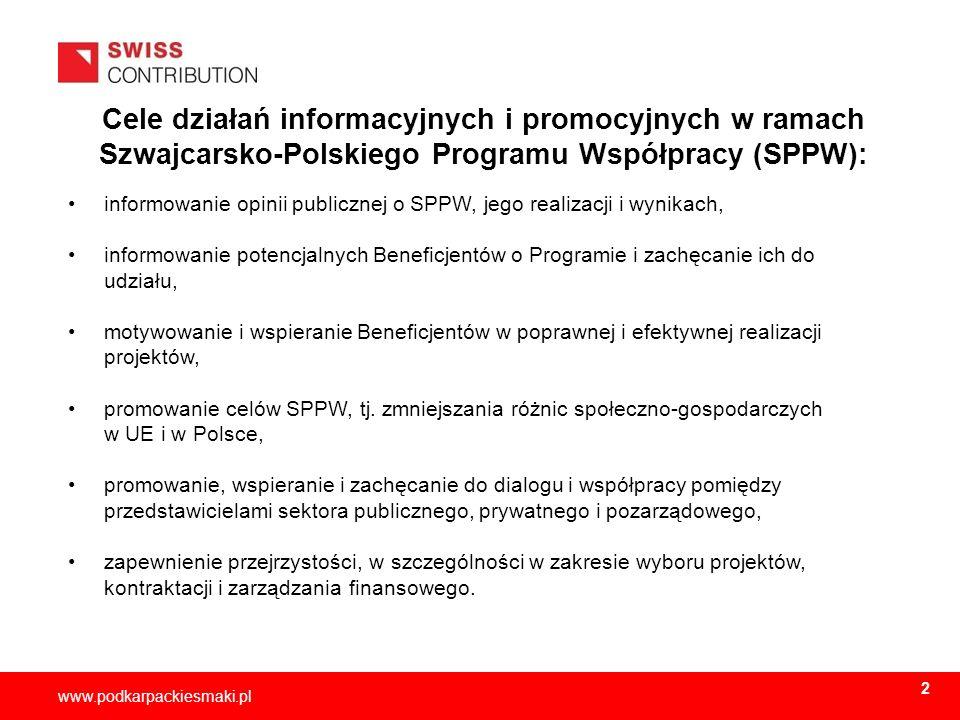 2012-12-05 Cele działań informacyjnych i promocyjnych w ramach Szwajcarsko-Polskiego Programu Współpracy (SPPW):