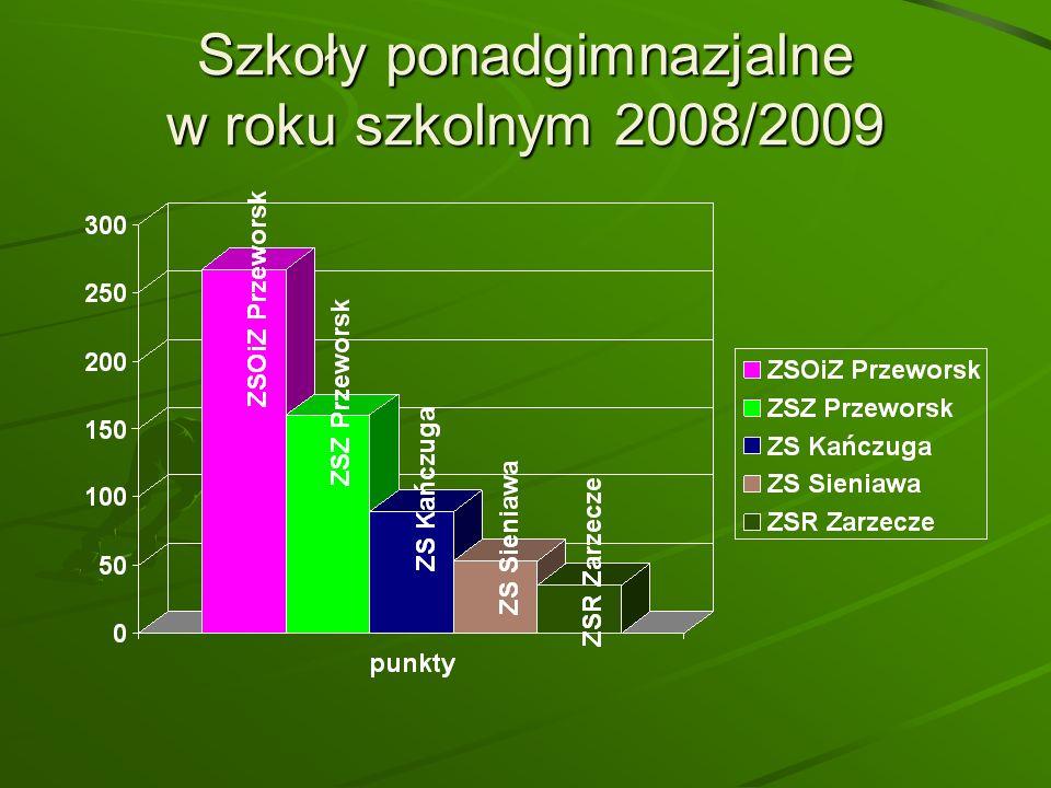 Szkoły ponadgimnazjalne w roku szkolnym 2008/2009