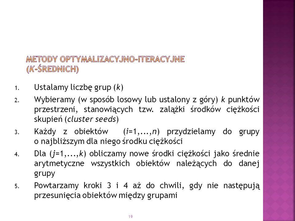Metody optymalizacyjno-iteracyjne (k-średnich)