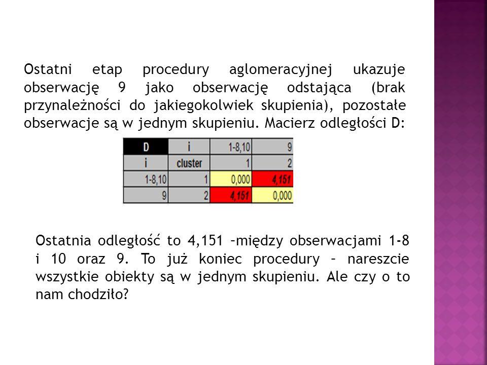 Ostatni etap procedury aglomeracyjnej ukazuje obserwację 9 jako obserwację odstająca (brak przynależności do jakiegokolwiek skupienia), pozostałe obserwacje są w jednym skupieniu. Macierz odległości D: