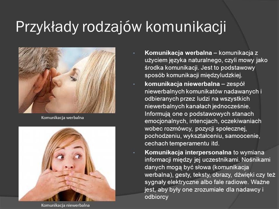 Przykłady rodzajów komunikacji