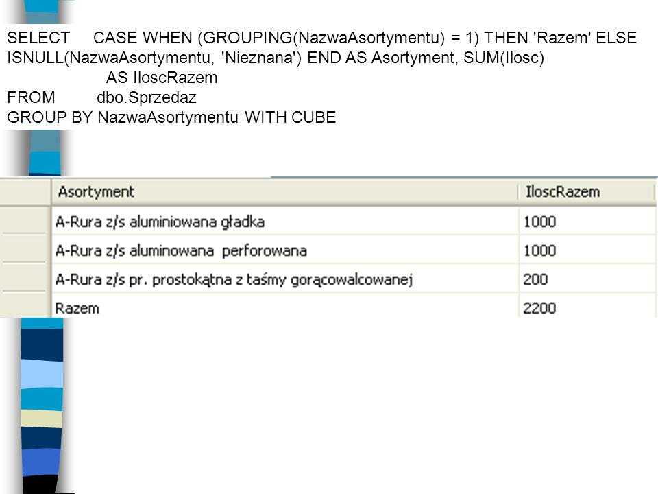 SELECT CASE WHEN (GROUPING(NazwaAsortymentu) = 1) THEN Razem ELSE ISNULL(NazwaAsortymentu, Nieznana ) END AS Asortyment, SUM(Ilosc)