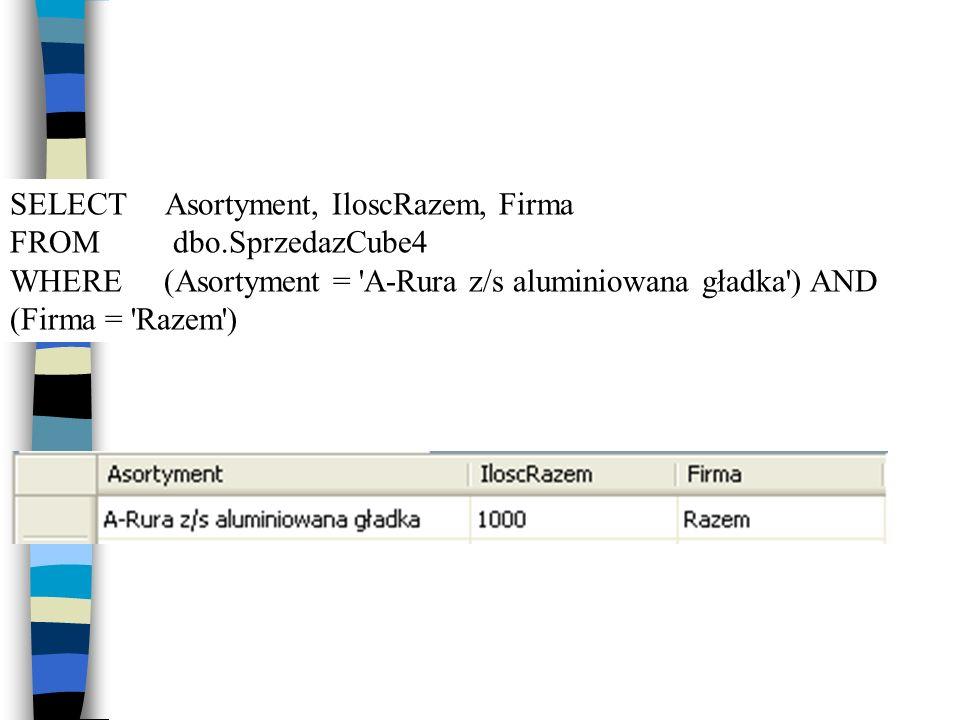 SELECT Asortyment, IloscRazem, Firma