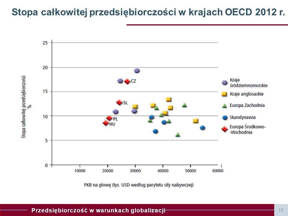 Stopa całkowitej przedsiębiorczości w krajach OECD 2012 r.