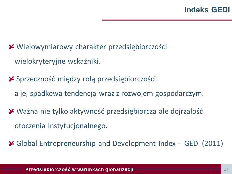 Jerzy Cieslik, Przedsiębiorczość dla ambitnych
